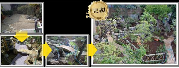 池のある庭作り-神奈川で造園、エクステリア工事なら鈴木造園にお任せ下さい。造園、植栽、神奈川・東京の庭施工、坪庭・垣根施工