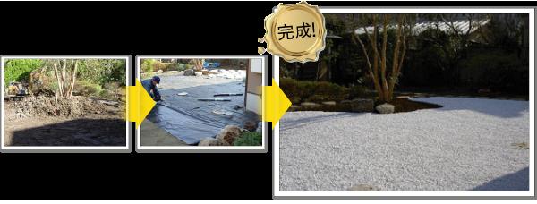 砂利敷き-神奈川で造園、エクステリア工事なら鈴木造園にお任せ下さい。造園、植栽、神奈川・東京の庭施工、坪庭・垣根施工