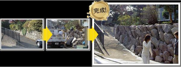 石積み工事-神奈川で造園、エクステリア工事なら鈴木造園にお任せ下さい。造園、植栽、神奈川・東京の庭施工、坪庭・垣根施工